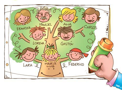 Como se hace un arbol genealogico for Concepto de la familia para ninos