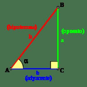 razones-trigonometricas
