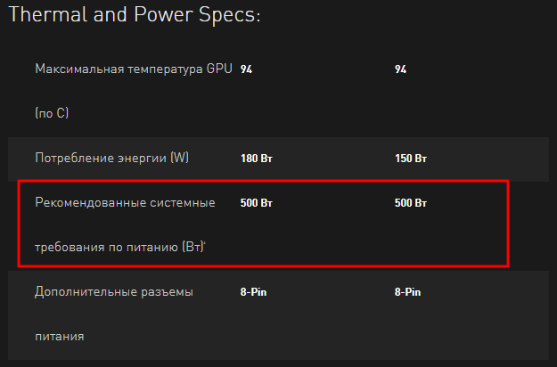 мощность блок питания для GEFORCE GTX 1070 и GTX 1070 Ti
