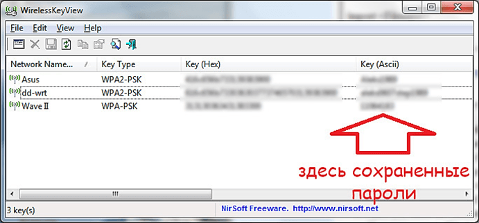 Programme pour afficher les mots de passe de Wi-Fi sur un ordinateur