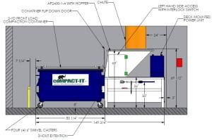 Apartment Compactors   Commercial Trash Compactors
