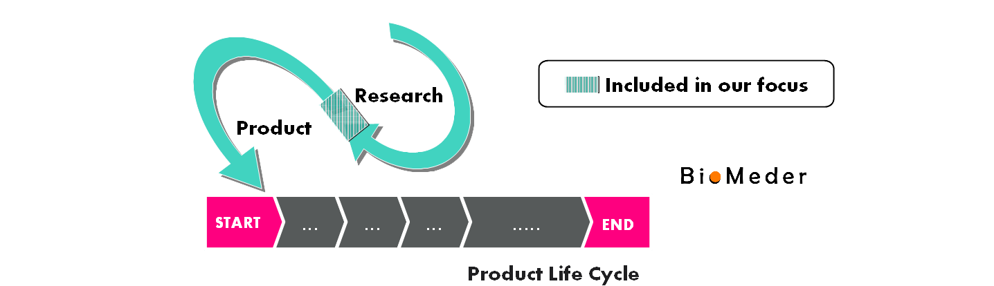 The Gap between Research and Product