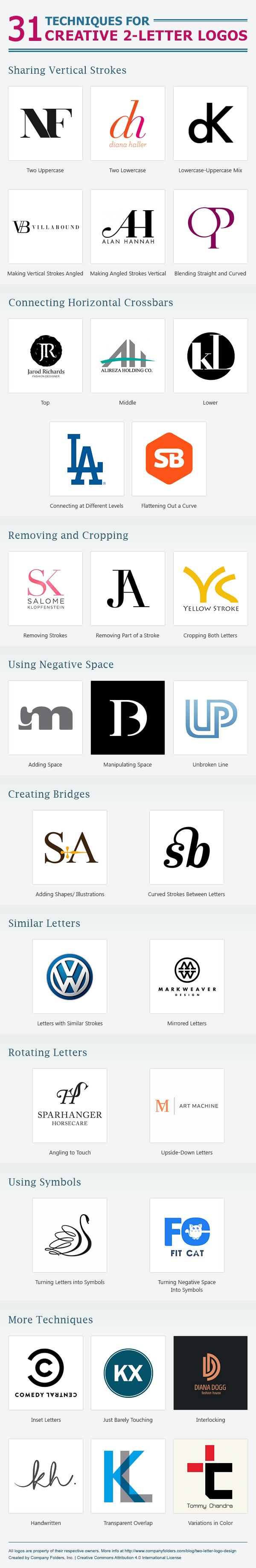 Simple Cool Logos : simple, logos, Design, Ideas, Two-Letter, Logos