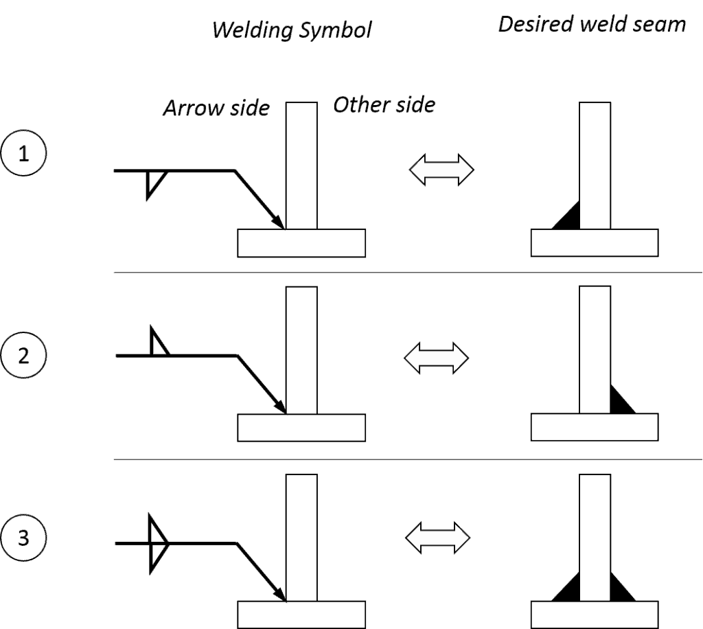 hight resolution of welding symbol difference arrow side and other side