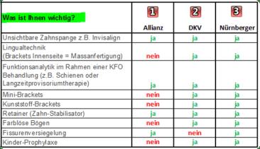 Besondere_Behandlungsmethoden_bei_Kieferorthopädie_