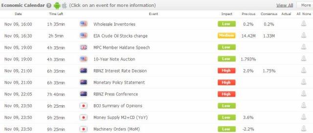 macro-events_-_2016-11-09