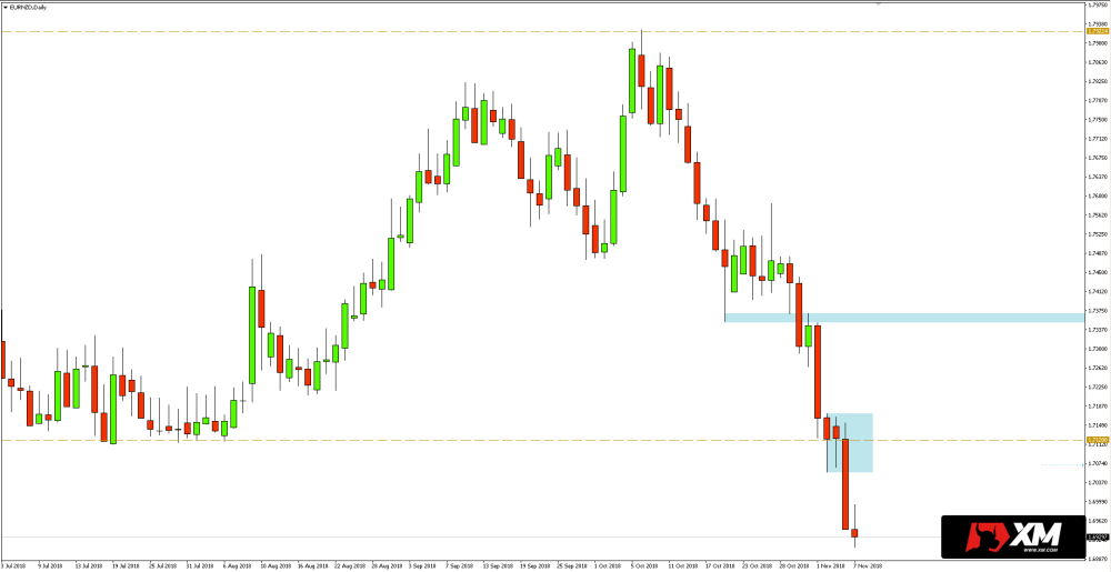 medium resolution of  specifically in the last hours before closing when the new zealand dollar strengthened strongly after the data from the domestic labour market