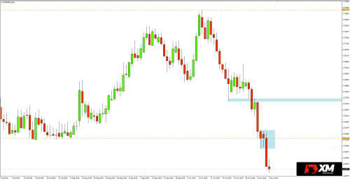small resolution of  specifically in the last hours before closing when the new zealand dollar strengthened strongly after the data from the domestic labour market