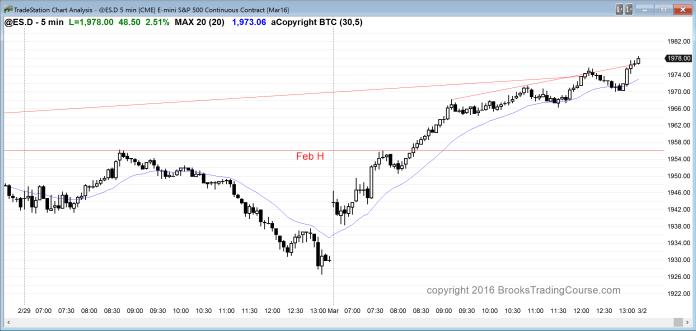 Po chwili niepewności w pierwszej godzinie handlu, byki wybiły szczyt z zeszłego miesiąca. Lutowa świeca była świecą sygnalną, więc wczorajsze wzrosty można uznać za sygnał kupna.