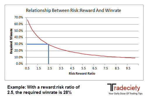 rrr_winrate