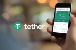 Bitcoin skorelowany z rynkiem kredytowym. Winny Tether (USDT)