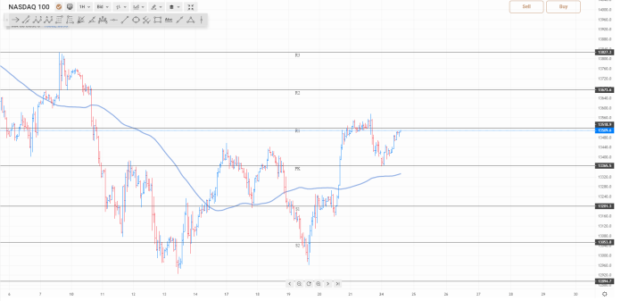wykers NQ H1 24.05.2021