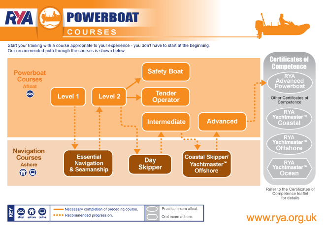 Page2_Powerboat
