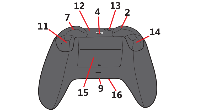 ps2 controller to usb wiring diagram 1995 honda civic xbox one wireless back of the original