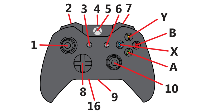 ps2 controller to usb wiring diagram how draw in visio xbox one wireless front of the original