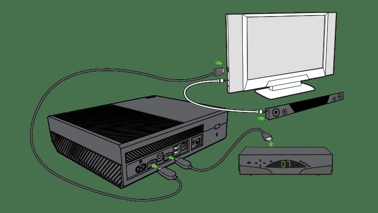 sonos wiring diagram 2006 dodge ram 1500 conectar xbox one al sistema de cine en casa o sonido