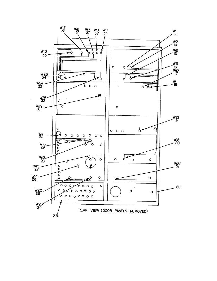 Figure 9. Console, Direction Finder Set OJ-156/TRD-15A