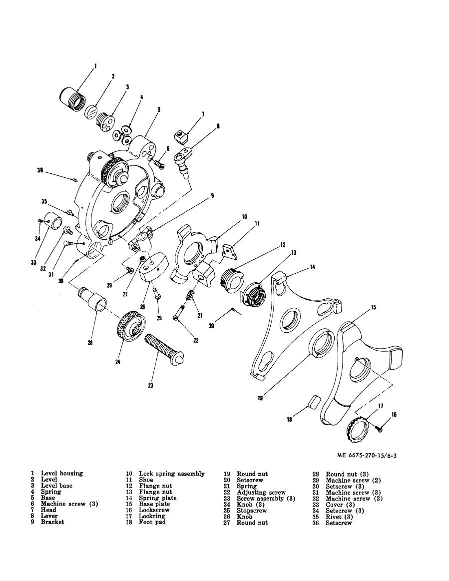 Figure 6-3. Tribrach assembly, disassembly and assembly