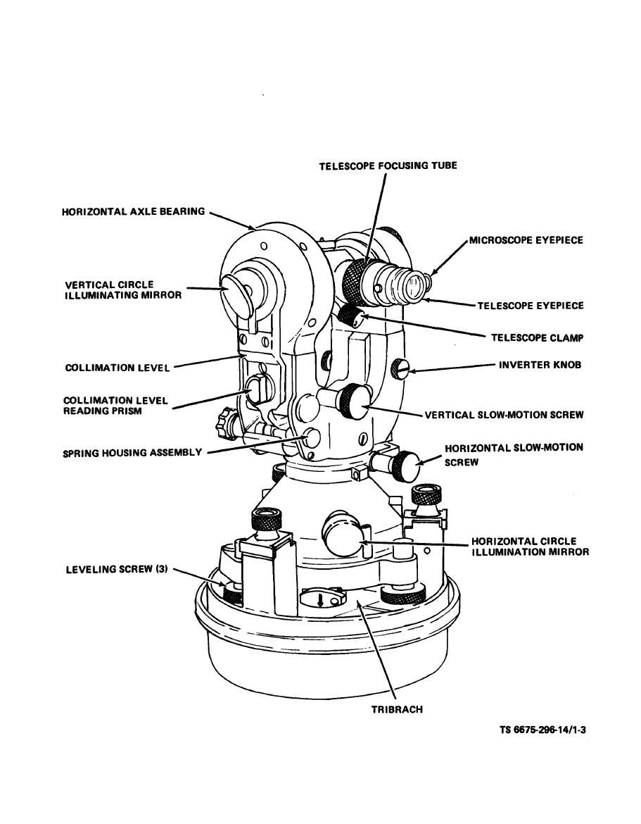 Figure 1-3. Theodolite (Model T2-56-M-lWL), left rear