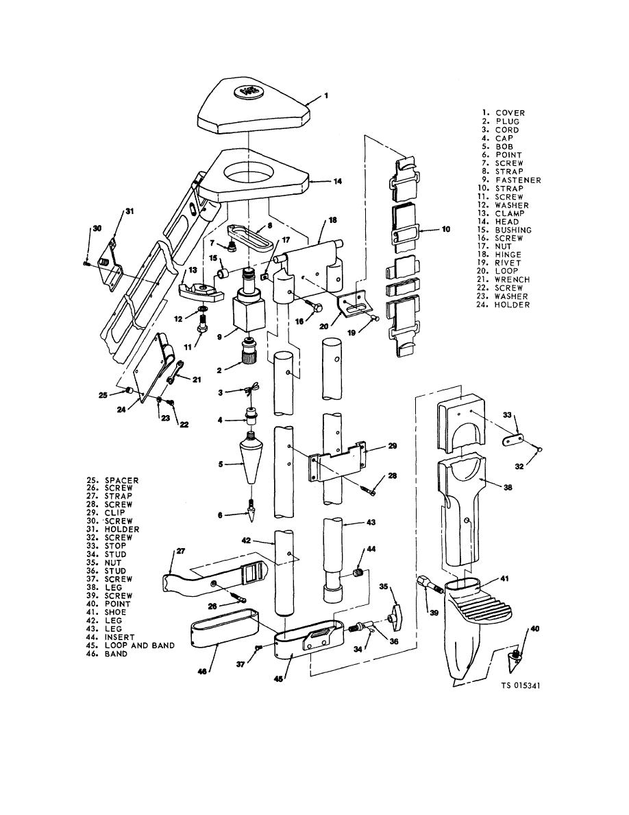 vehicle wiring diagrams v4 2