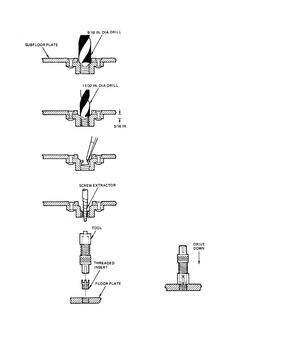 Figure 3-11. Threaded Insert Removal and Replacement