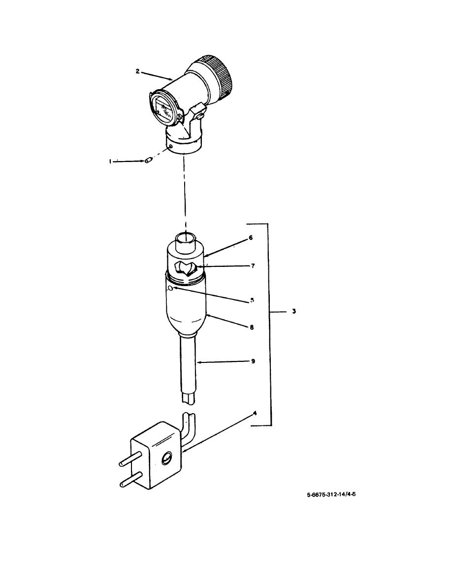 Figure 4-5. Autocollimation, eyepiece disassembly and