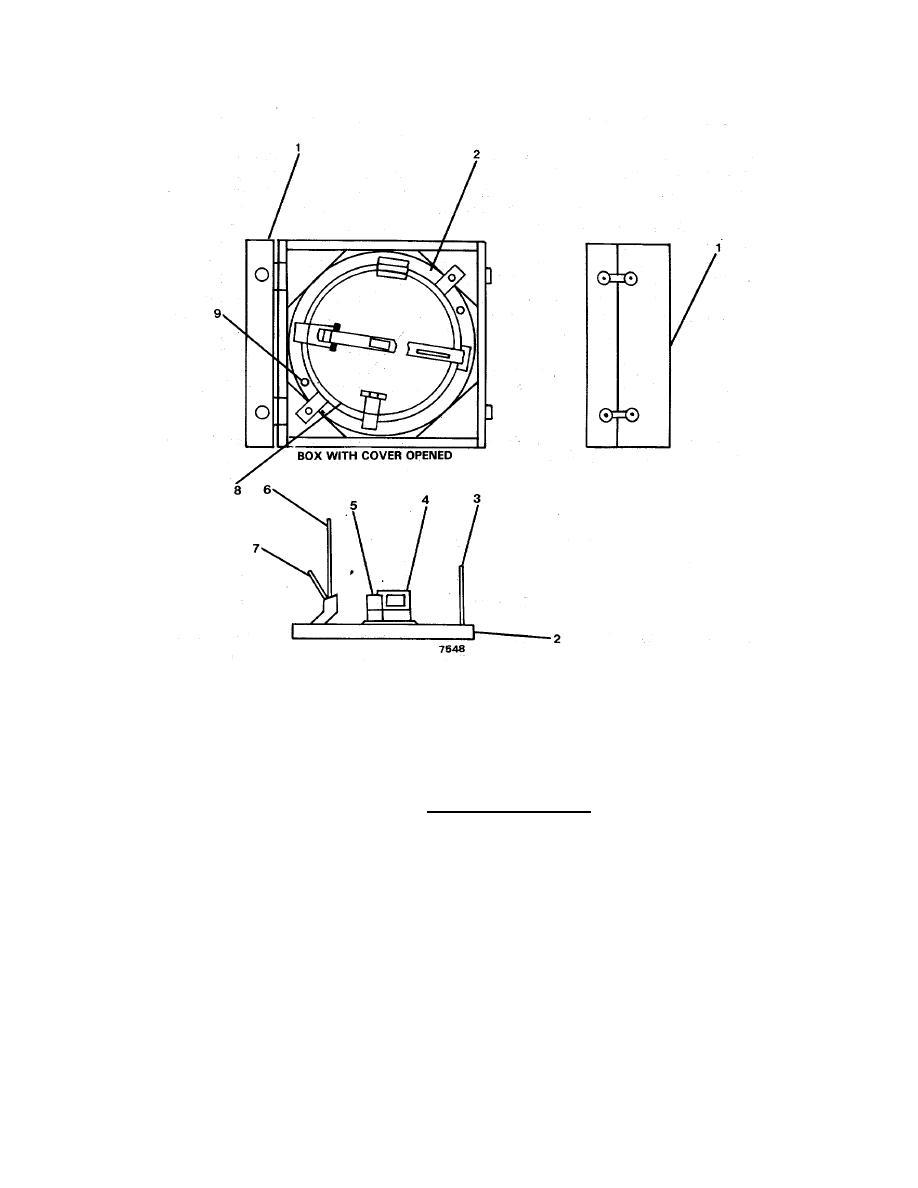 FIGURE 1-15. Azimuth Circle and Box.