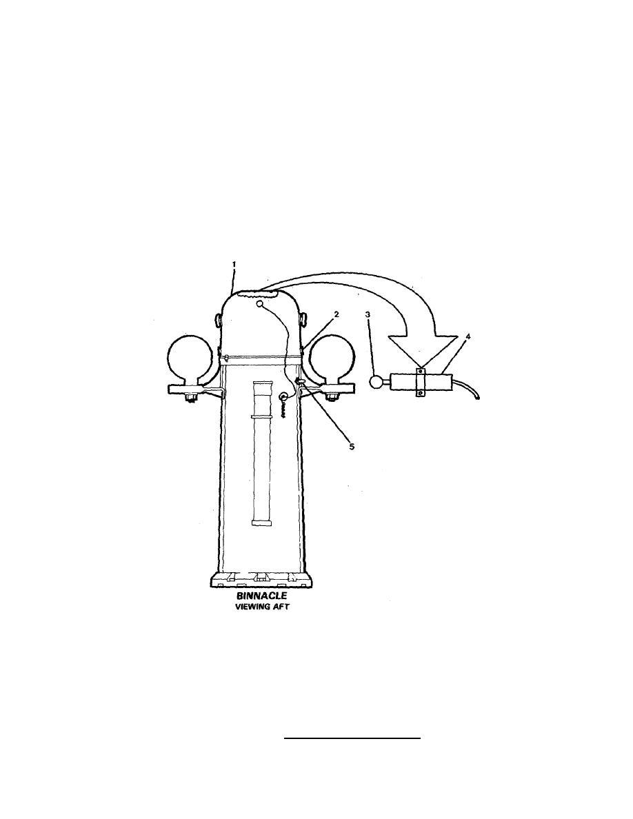FIGURE 2-22. Binnacle Lamp Replacement.