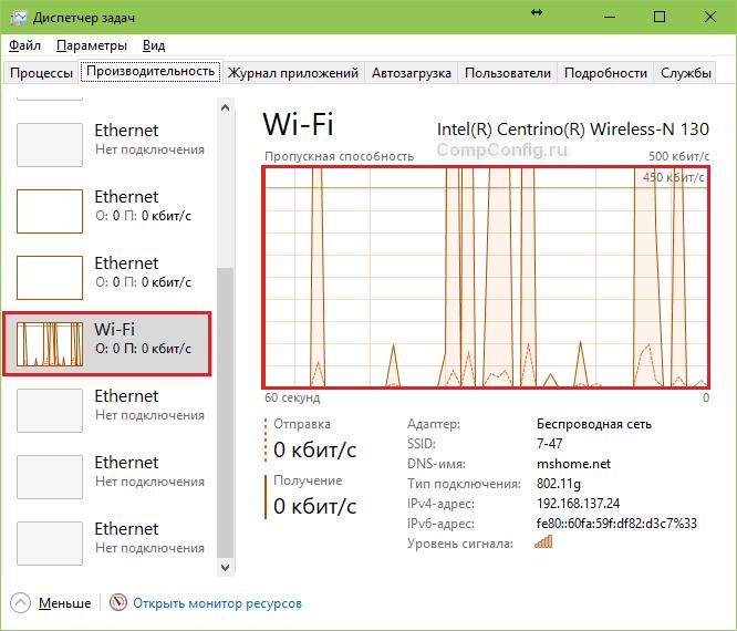 スピードWi-Fi接続