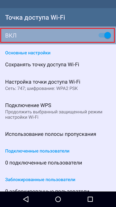 Start Access Point Wi-Fi
