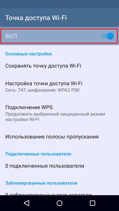 Start tilgangspunkt Wi-Fi