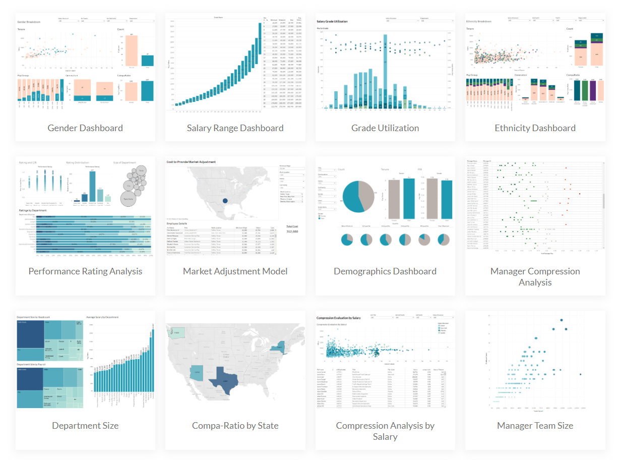 Advanced tableau reports