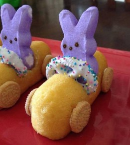 Easter Travel News