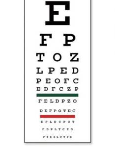 Visual acuity defined also complete family eyecare rh completeeyecaremn