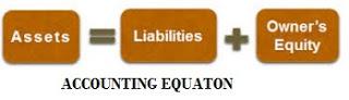 ACCOUNTING FINANCIAL STATEMENTS – Part 5 -Cash Flow Statement: