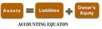 ACCOUNTING FINANCIAL STATEMENTS - Part 5 - Cash Flow Statement