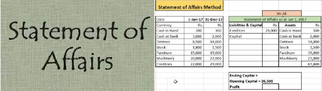 C.A.C Annual Returns: Get Your Business Statement of Affairs Here