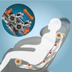 Brookstone Zero Gravity Chair Club Covers Uk Kahuna Massage Lm6800 Recliner Review