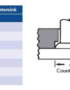 Arcstudweldingchart accommodatingfilet also arc stud welding complete weld rh completestudweld