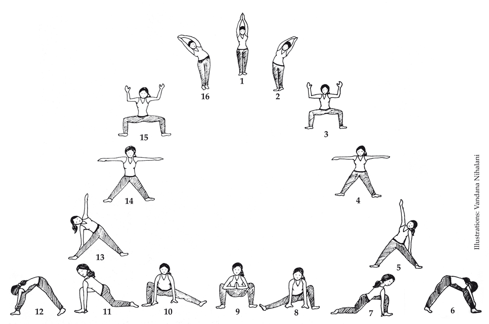 Related Keywords & Suggestions for earth salutation