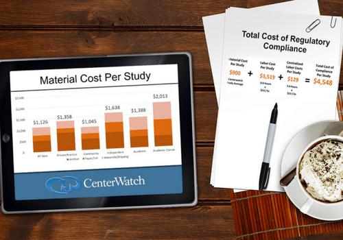 Regulatory Cost Analysis