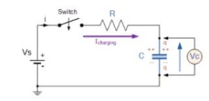 RC Charging Circuit Tutorial & RC Time Constant & Table