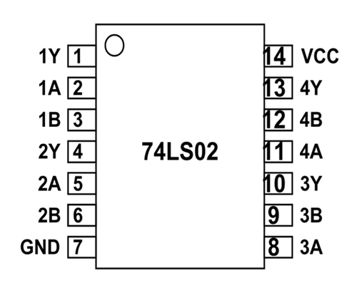 74LS02 NOR Gate IC Pinout, Features, Equivalents, Circuit