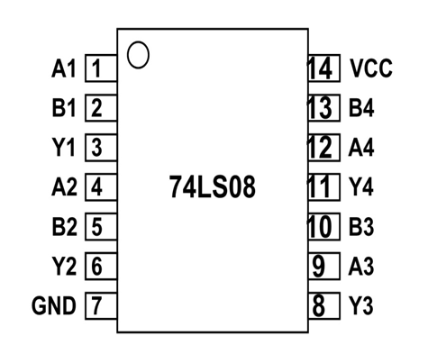 74LS08 Pinout, Configuration, Equivalents, Circuit & Datasheet
