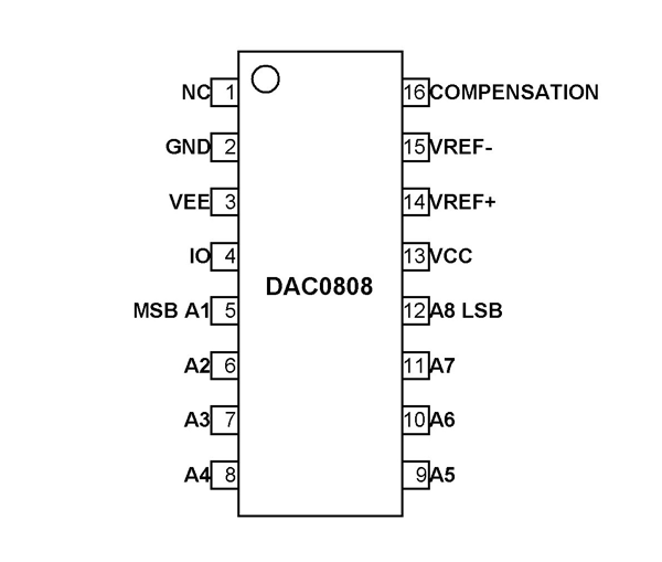 DAC0808 Pin Diagram, Features, Working & Datasheet