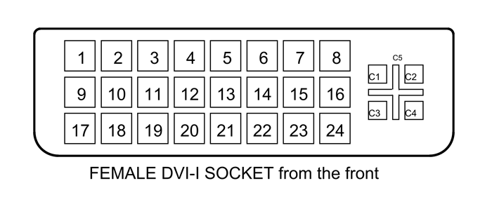 DVI (A, D & I) Connector Pinout, Features and Datasheet