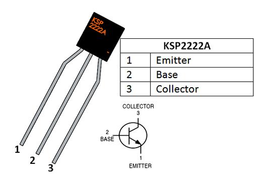 GRANITE GEAR Air Zipsack Ultraleicht mit Rei/ßverschluss Tasche