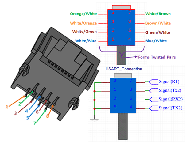 Passive Network Tap Wiring Diagram Rj45 8 Pin Connector Pinout Specifications And How To Use It