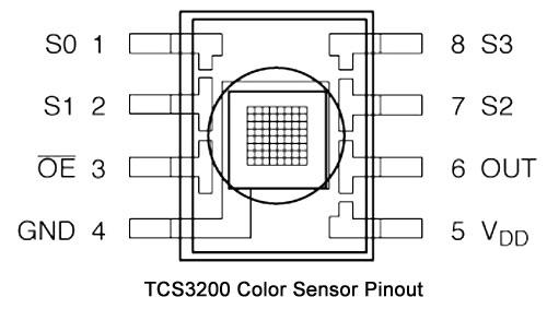 Color Sensor Module TCS3200 Pinout, Features & Datasheet