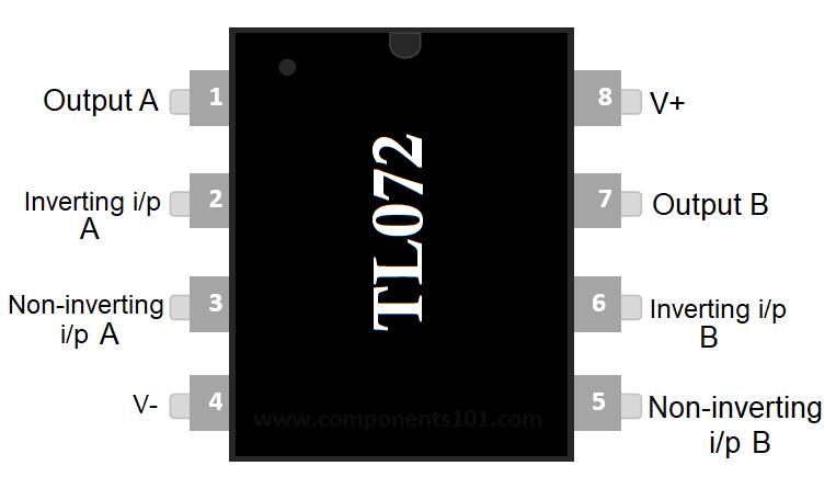 Figure 2 Pin Diagram For 741 Op Amp